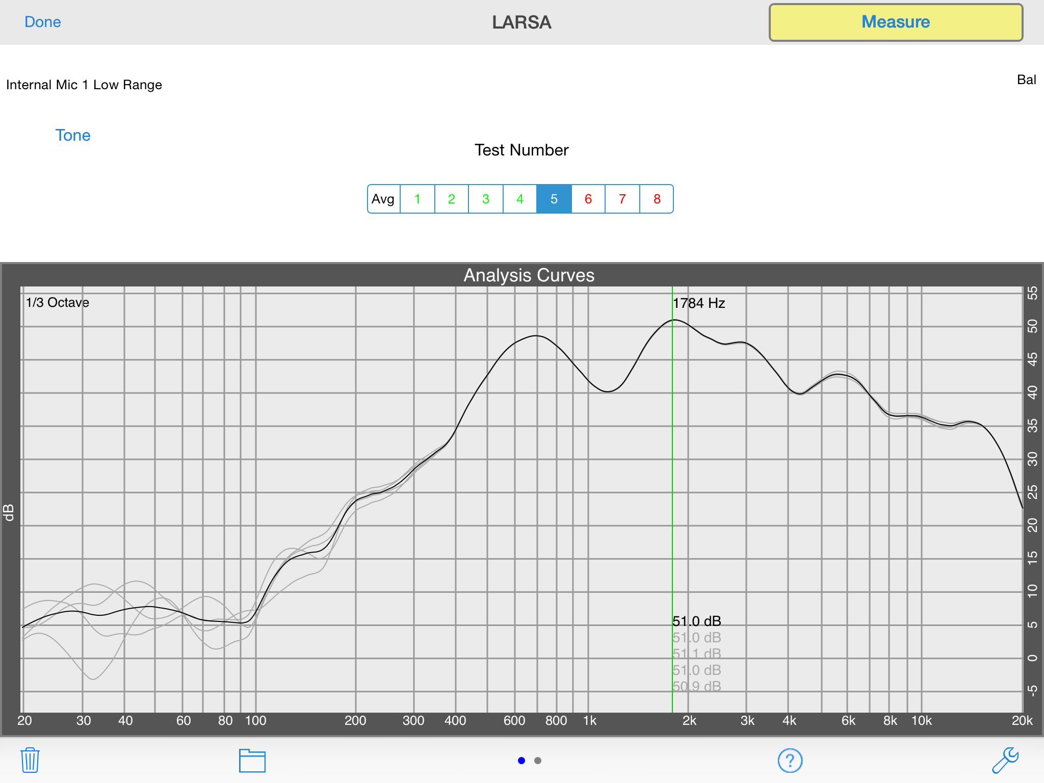 LARSA - Loudspeaker And Room System Analyzer | Studio Six Digital